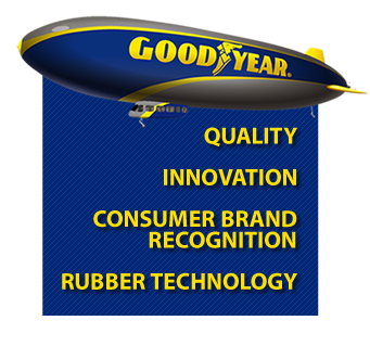 The Goodyear Blimp. Quality, Innovation and technology in shoe products.